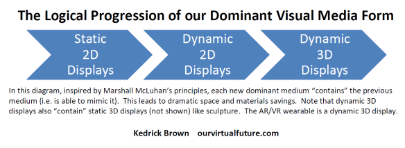 media progression 3 pdf