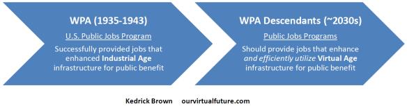 proposal 2 pdf