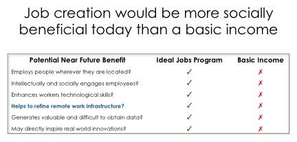 Job Creation vs Basic Income Diagram